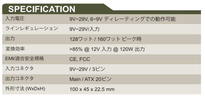 GADIWA-3161 spec