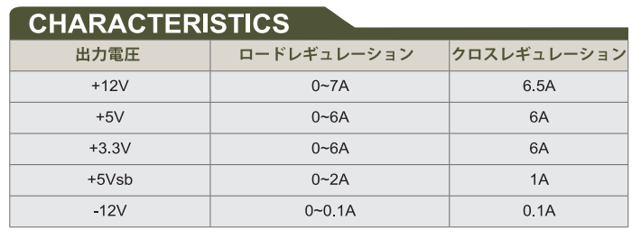 GADIWA-P0901 DC出力表