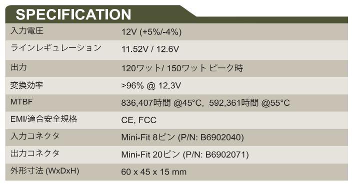 GADIWA-P0901 spec