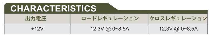 GADIWA-R9271 DC出力表
