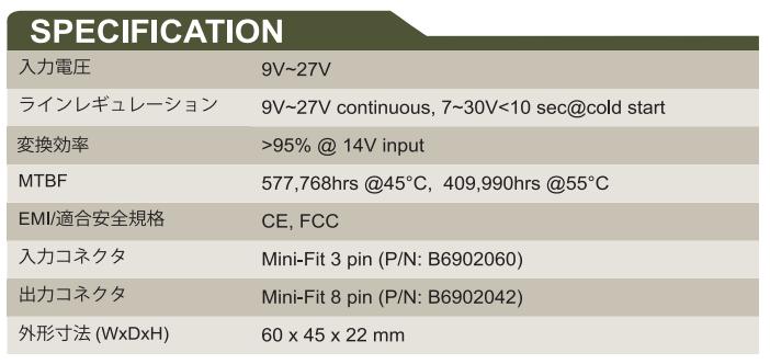 GADIWA-R9271 spec