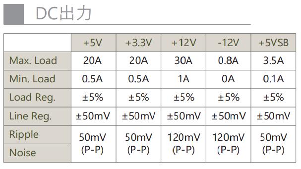 HG2-5400V DC出力表