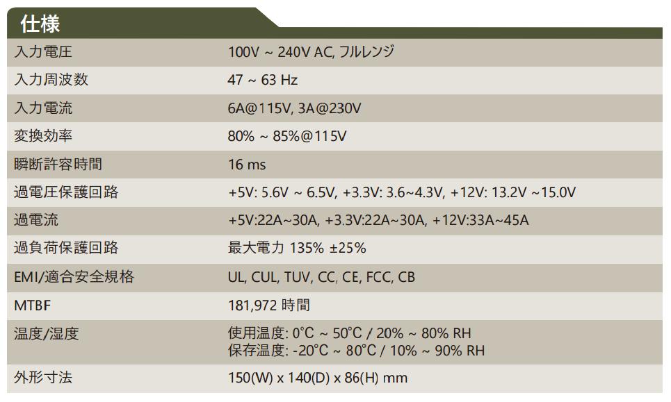 HG2-5400V spec