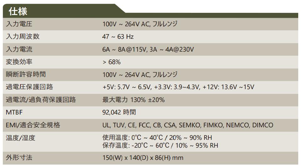 HG2-6350P spec